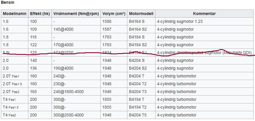 2126128414_Volvofyror.jpg.b8dc3a2f7ed2d5ea153eb463c5ede7ef.jpg