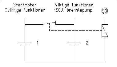 Dual_battery.jpg.936165f5650581a46374925d89f00a9c.jpg
